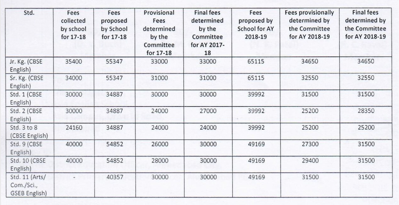 Asia English School Fees